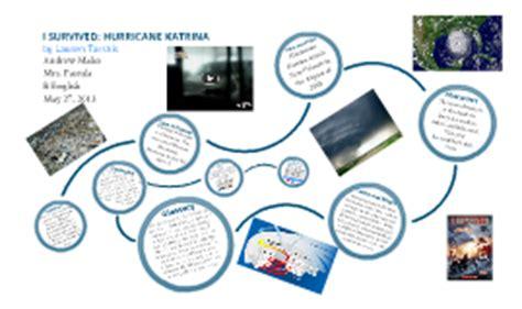 Hurricane katrina book report